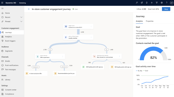 Introduktion till Dynamics 365 Marketing